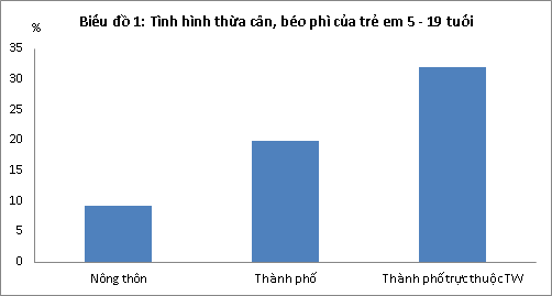 http://www.buaanhocduong.com.vn/images/GiaoDien_New/tinhhinhthuacan.png