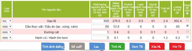 http://buaanhocduong.com.vn/images/hdsd20170124/7_Tao_thuc_don_tu_nguyen_lieu_files/image029.jpg