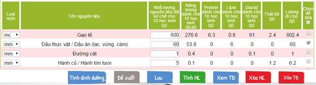 http://buaanhocduong.com.vn/images/hdsd20170124/7_Tao_thuc_don_tu_nguyen_lieu_files/image031.jpg