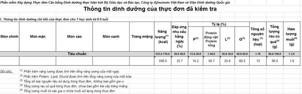 http://buaanhocduong.com.vn/images/hdsd20170124/8_Kiem_tra_dinh_duong_thuc_don_files/image021.jpg